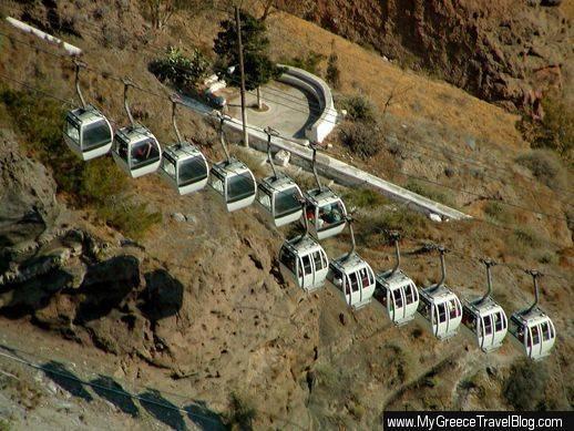 Santorini Cable Car Cost