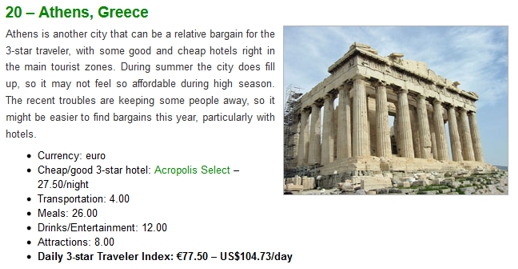 Europe 3-star hotel index listing for Athens