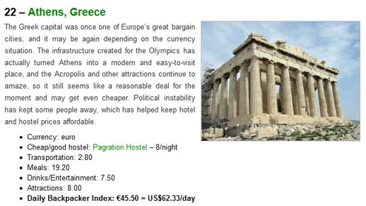 European Backpacker Index 2014 listing for Athens