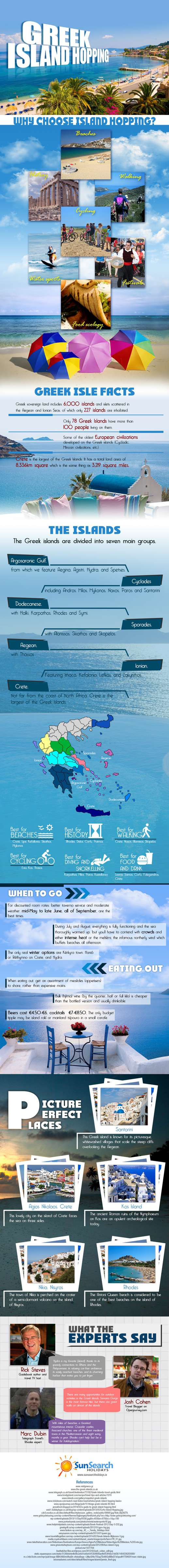Greek Island Hopping Infographic