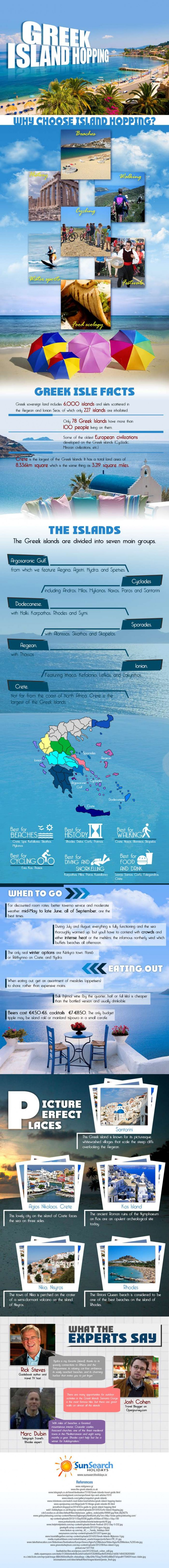 Sunsearch Guide to the Greek Islands